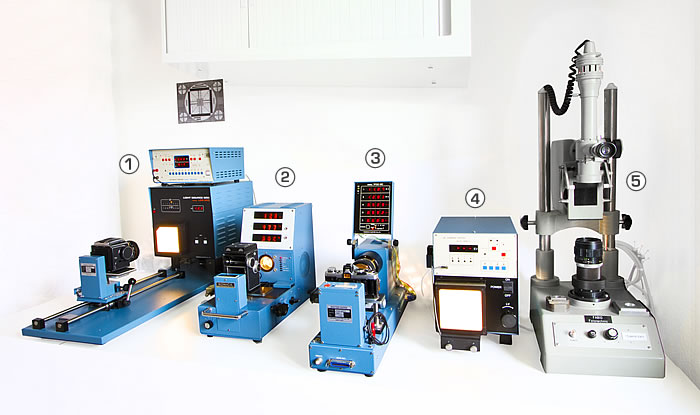Overview test equipment